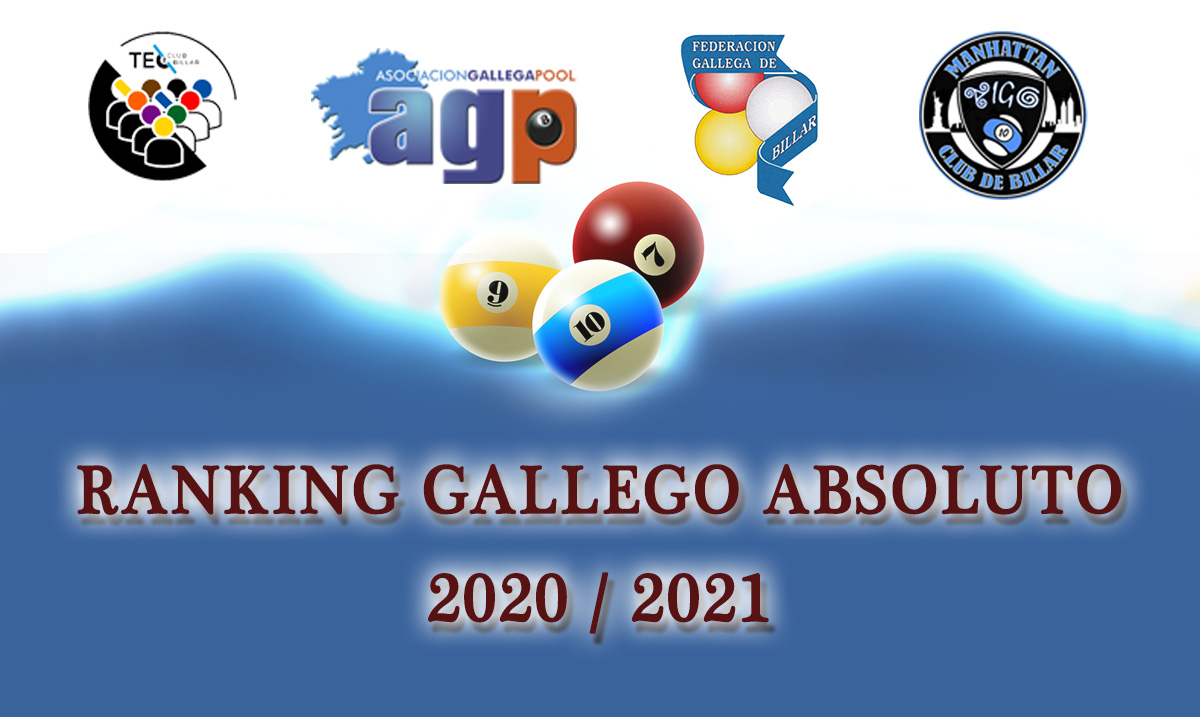 RÁNKING GALLEGO ABSOLUTO TEMPORADA 2020/2021